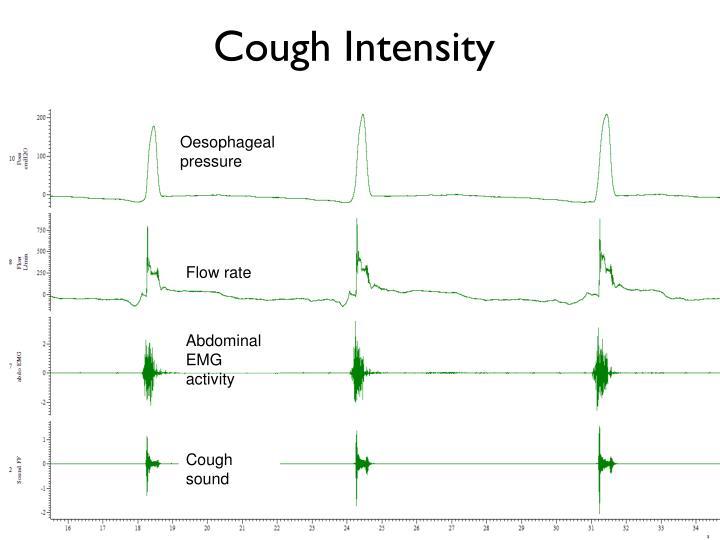 Cough Intensity