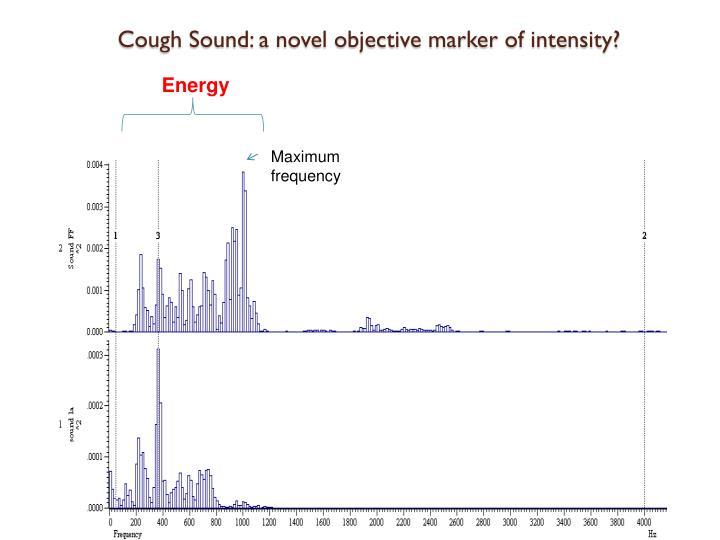 Cough Sound: a novel objective marker of intensity?