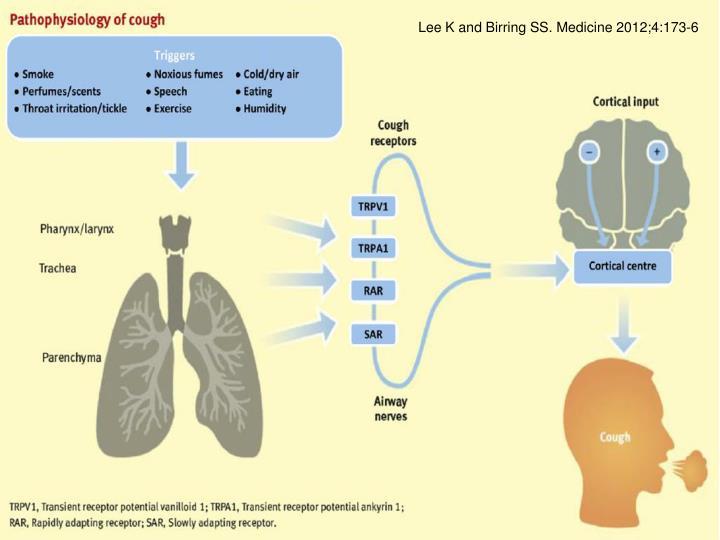 Lee K and Birring SS. Medicine 2012;4:173-6