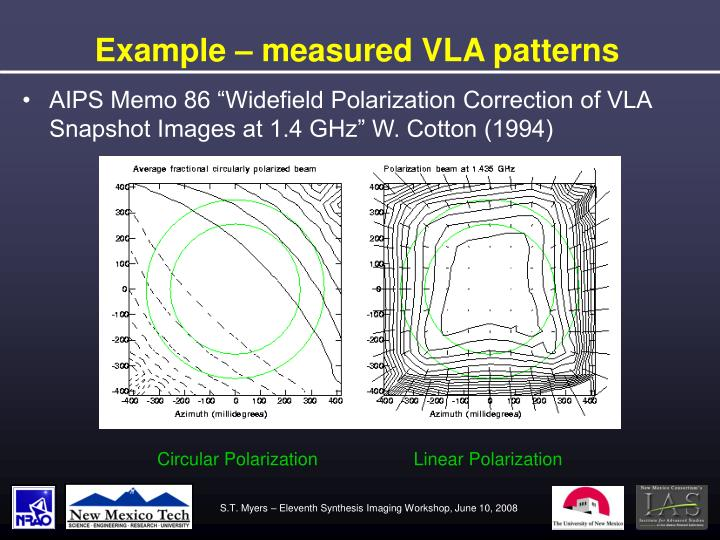 Example – measured VLA patterns
