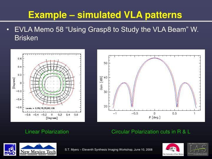 Example – simulated VLA patterns