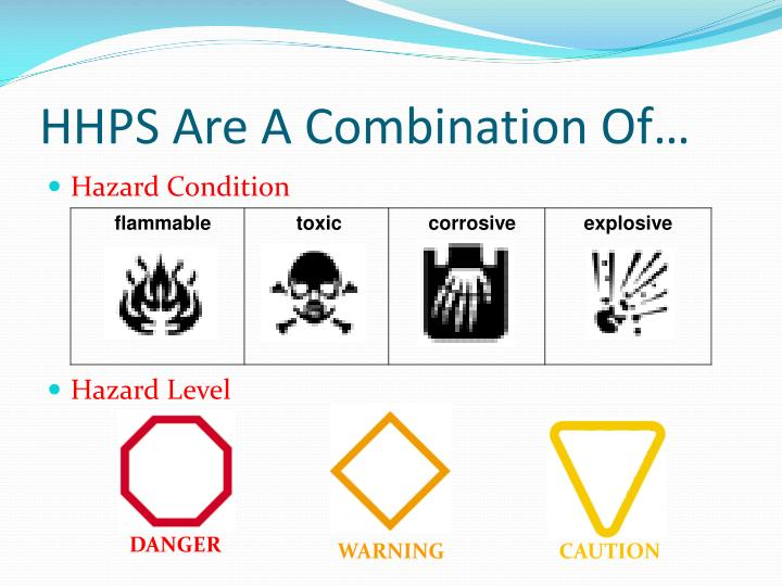 Ppt Whmis And Hhps Safety Powerpoint Presentation Id