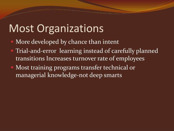 Most Organizations