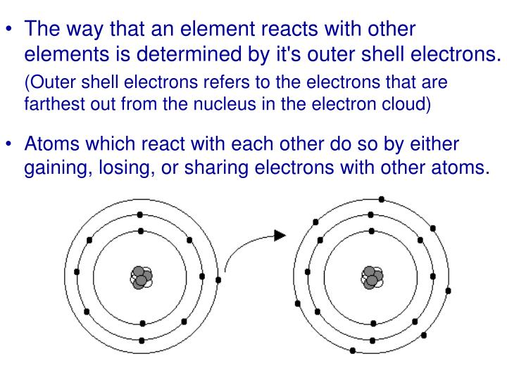 The way that an element reacts with other elements is determined by it's outer shell electrons.