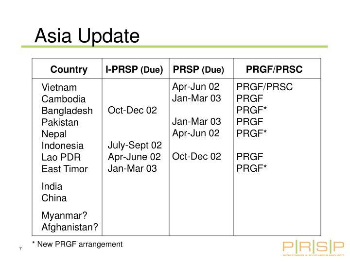 Asia Update