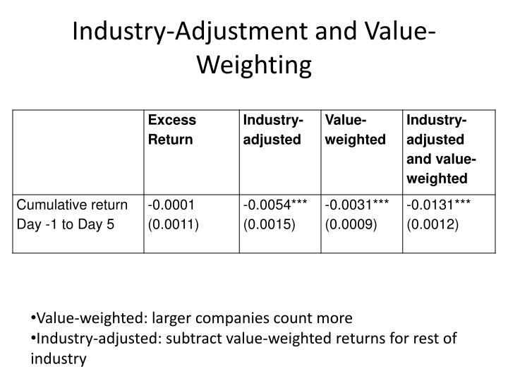 Industry-Adjustment and Value-Weighting