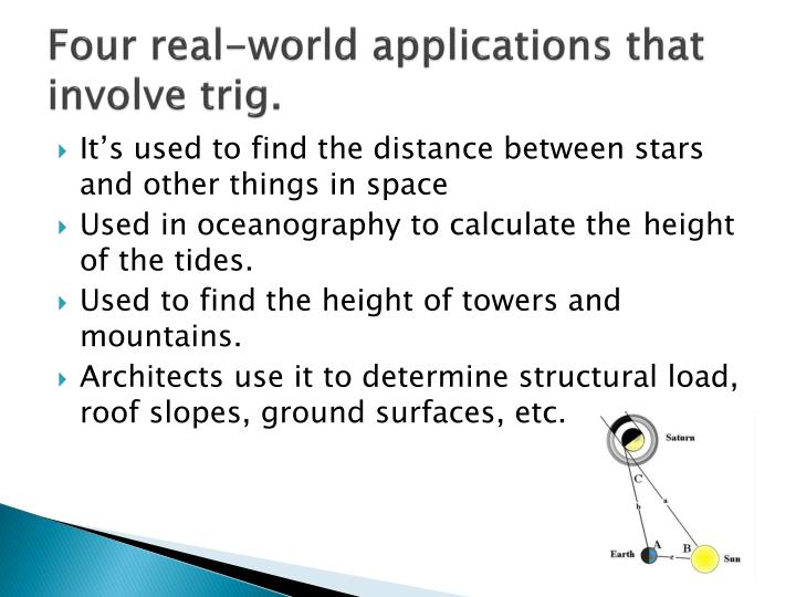 Four real-world applications that involve trig.