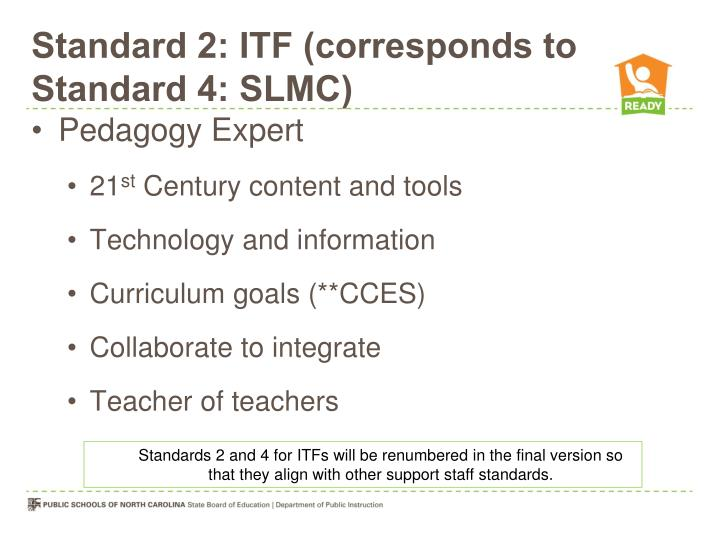 Standard 2: ITF (corresponds to Standard 4: SLMC)