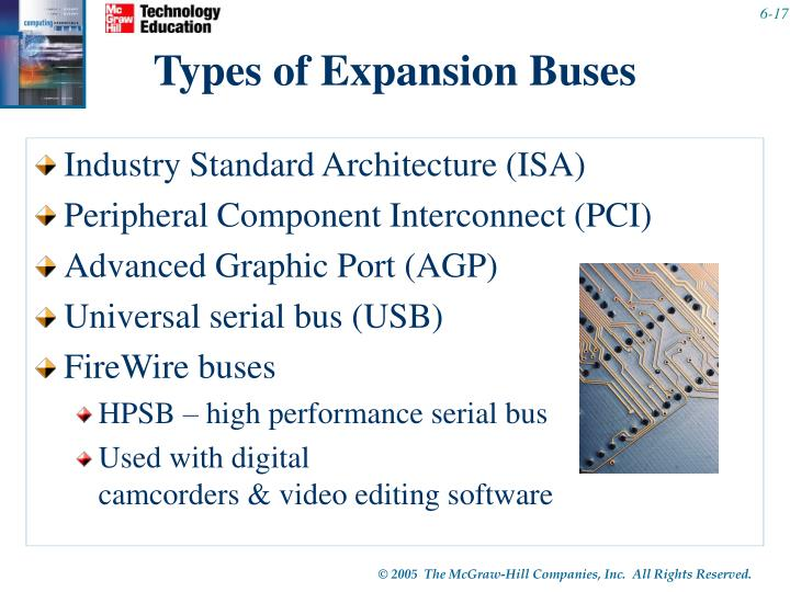 Types of Expansion Buses