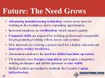 future the need grows