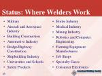 status where welders work