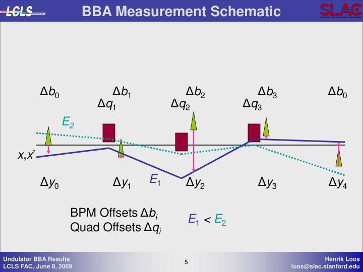 BBA Measurement Schematic