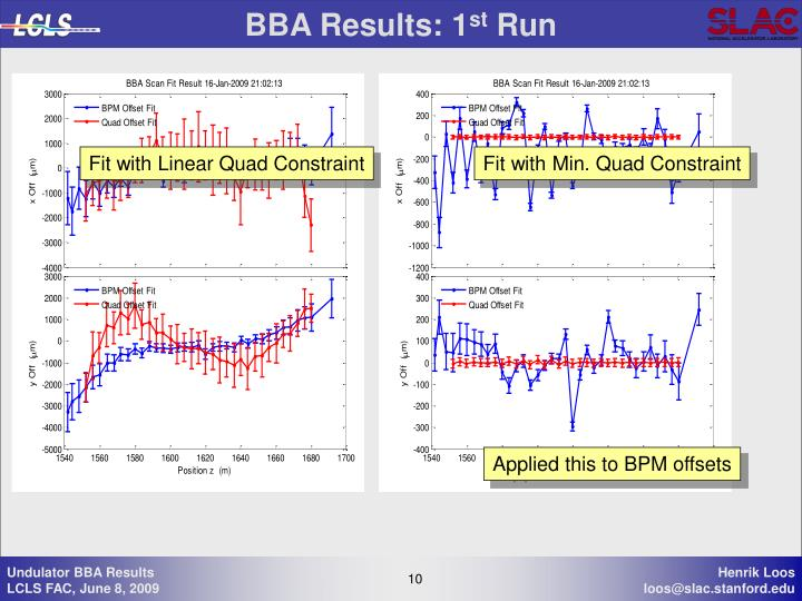BBA Results: 1