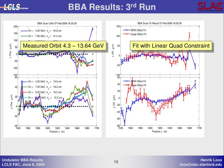 BBA Results: 3