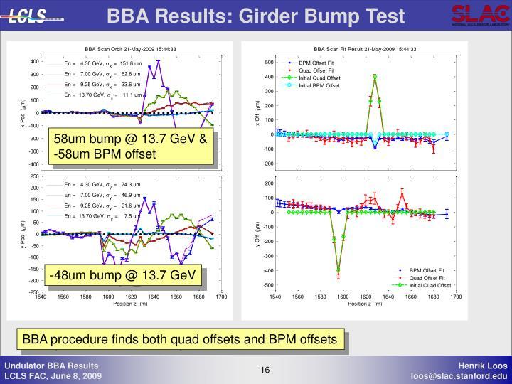 BBA Results: Girder Bump Test