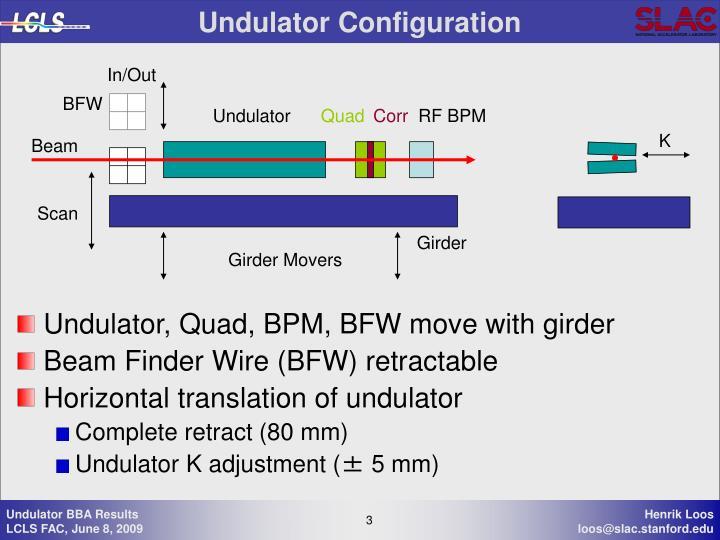 Undulator configuration