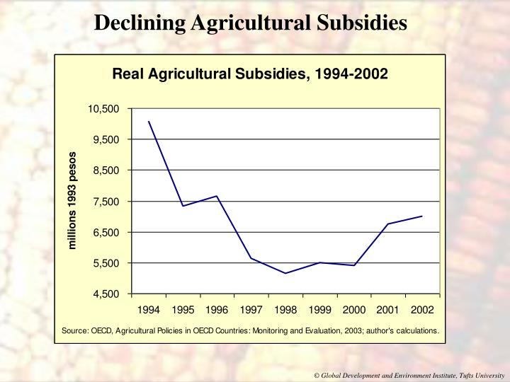 agricultural subsidies and globalisation