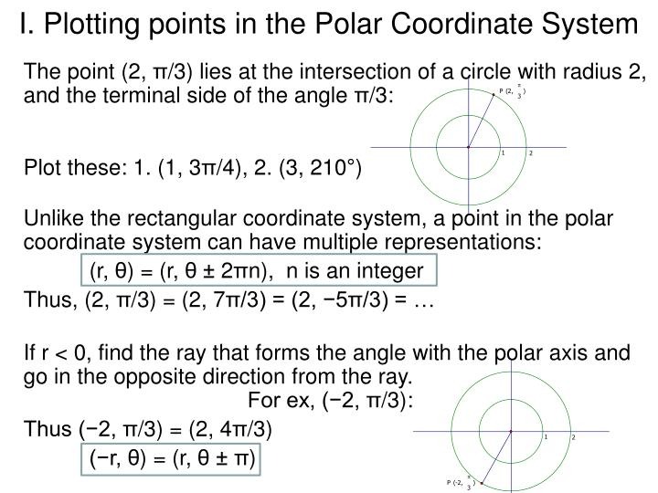 I. Plotting points in the Polar Coordinate System