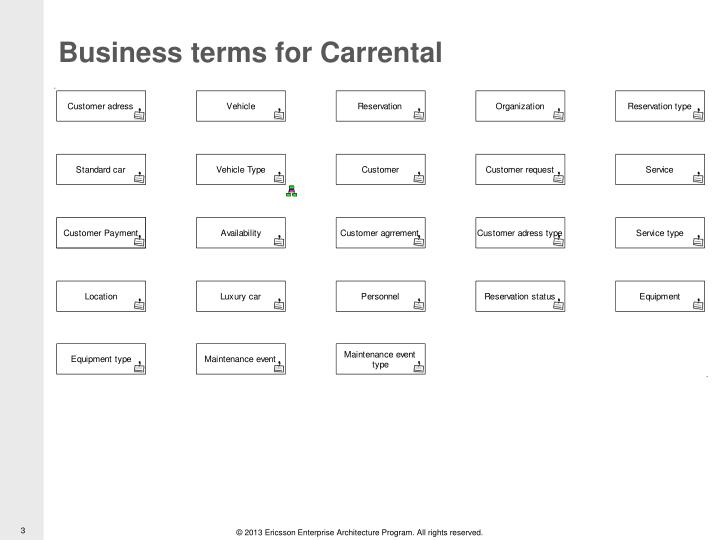 Business terms for carrental