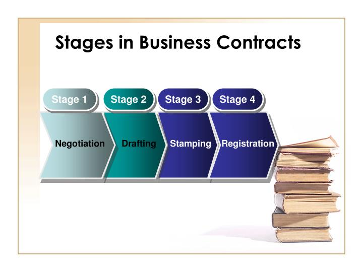 Stages in Business Contracts