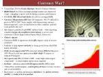 currency war