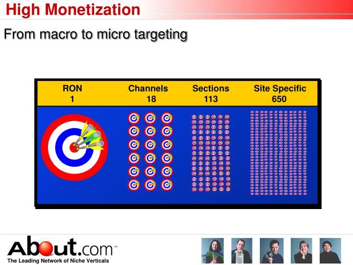 High Monetization