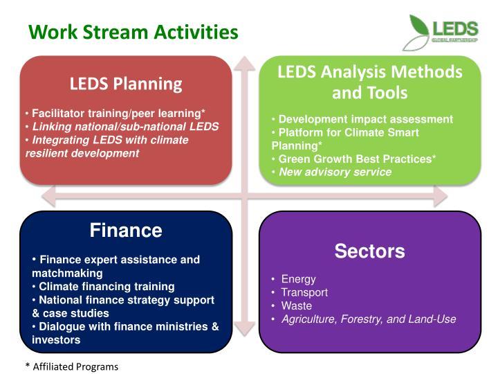 LEDS Planning