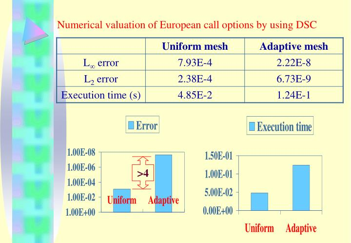 Numerical valuation of European call options by using DSC