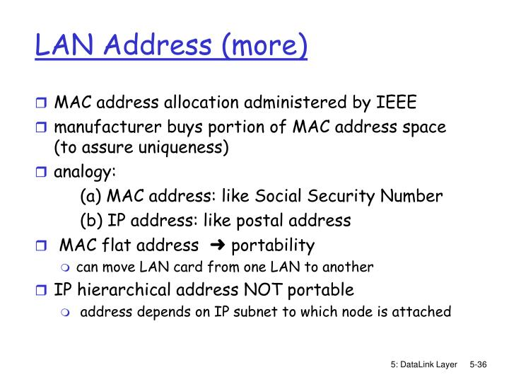 LAN Address (more)