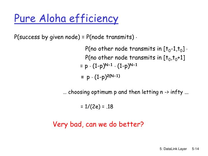 Pure Aloha efficiency