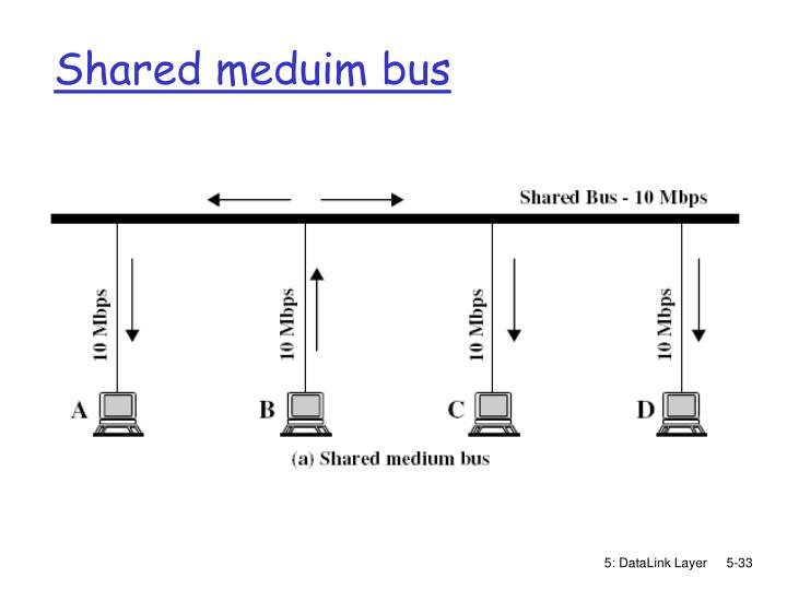 Shared meduim bus