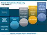 cisco networking academy 2 0 portfolio