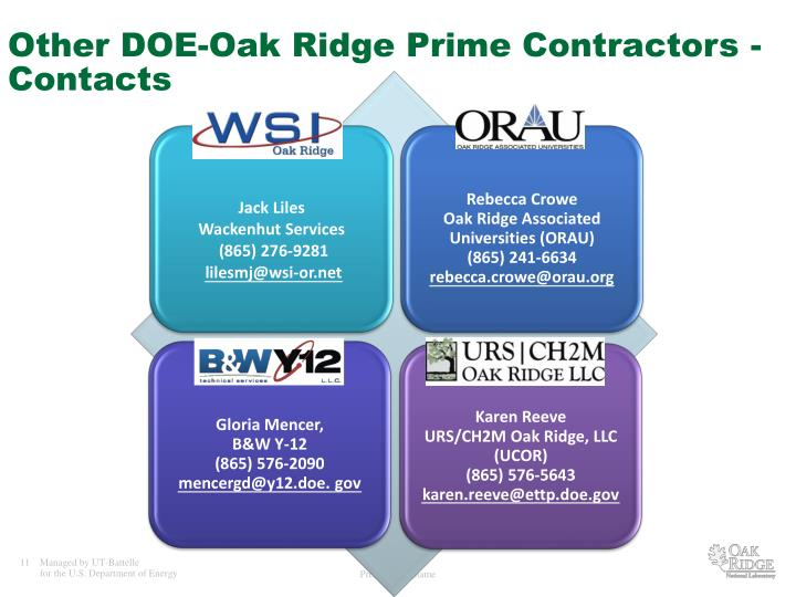 Other DOE-Oak Ridge Prime Contractors - Contacts