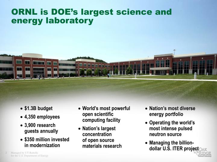 ORNL is DOE's largest science and energy laboratory