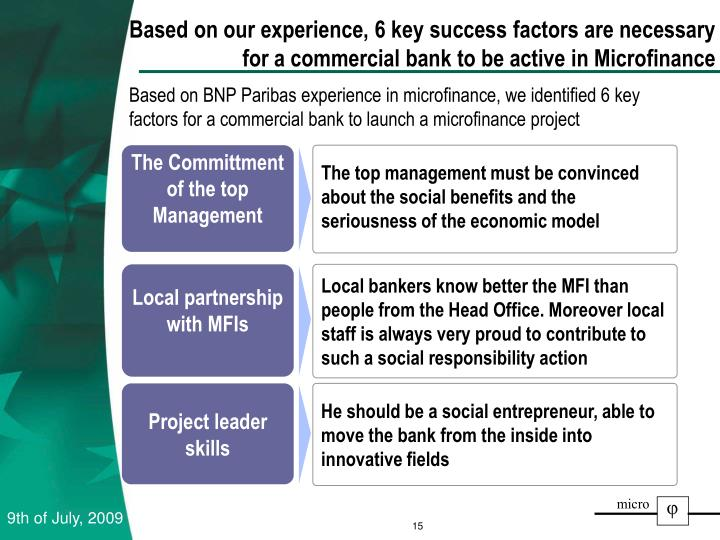 Based on our experience, 6 key success factors are necessary for a commercial bank to be active in Microfinance