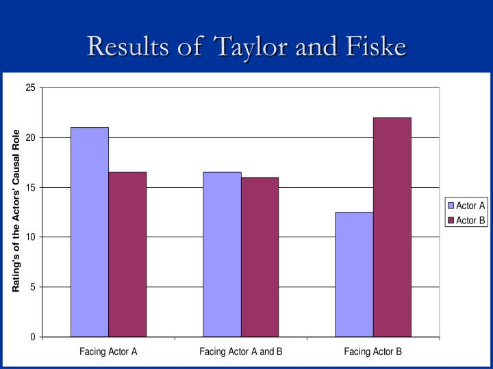 Results of Taylor and Fiske