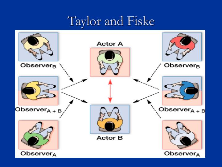 Taylor and Fiske