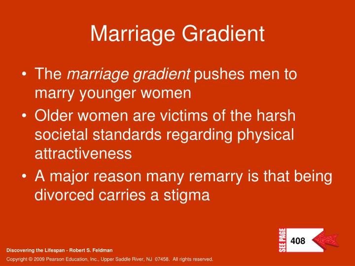 Marriage Gradient