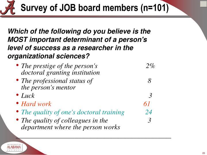 Survey of JOB board members (n=101)