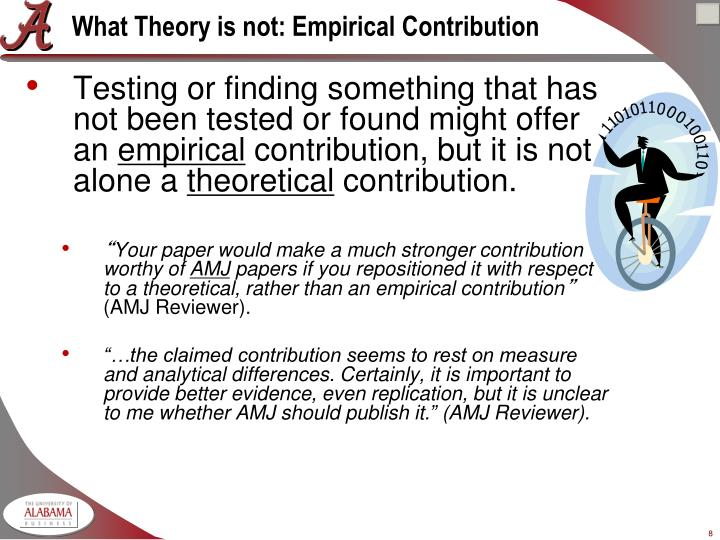 What Theory is not: Empirical Contribution