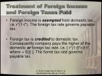 treatment of foreign income and foreign taxes paid1