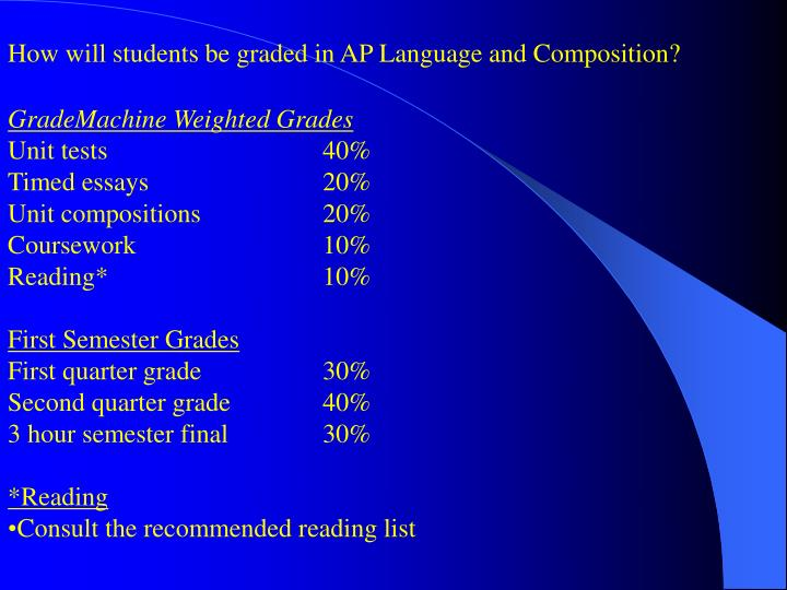 How will students be graded in AP Language and Composition?