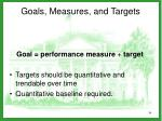 goals measures and targets