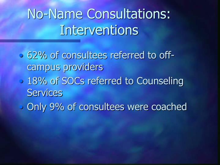 No-Name Consultations: Interventions