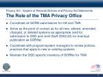 privacy act system of records notices and privacy act statements the role of the tma privacy office