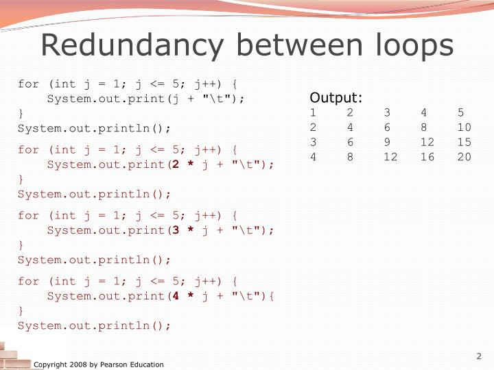 Redundancy between loops