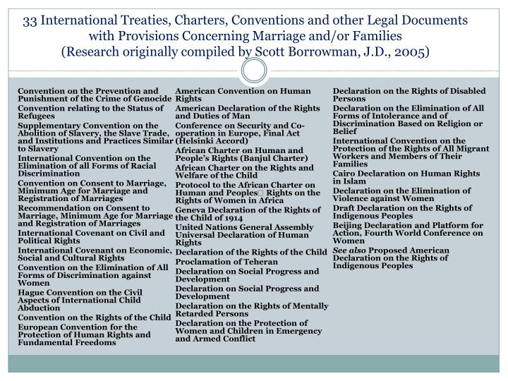 33 International Treaties, Charters, Conventions and other Legal Documents with Provisions Concerning Marriage and/or Families