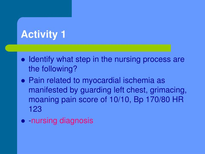 nursing diagnosis for ischemia