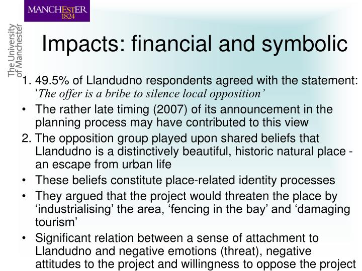 Impacts: financial and symbolic