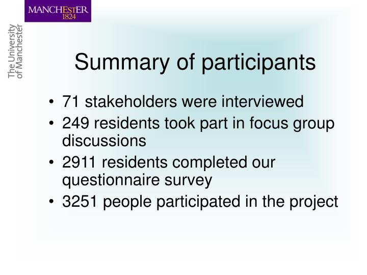 Summary of participants